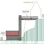 Transport-urbain_ascenseur-Chateaudun_2